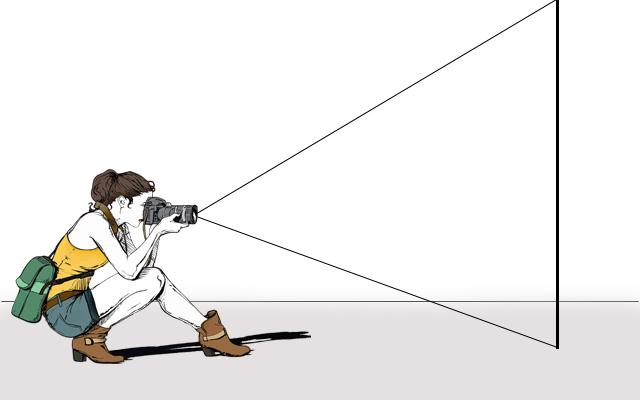 Grafik zur Darstellung der Schärfenebene