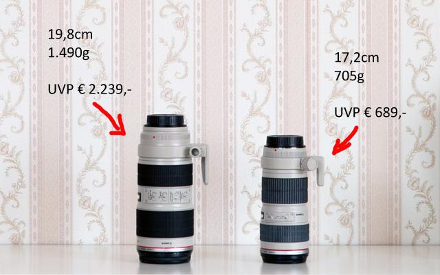 70-200mm Objektive Vergleich 2.8 oder 4