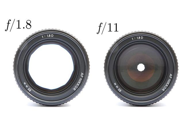 Foto von kleiner und großer Blendenöffnung zur Darstellung der Tiefenschärfe